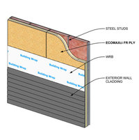 Continuous Insulation for Cladding Attachment in Commercial Exterior Walls image