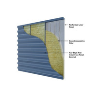 Acoustical Panels image