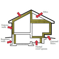 Fire-Resistant Insulation image