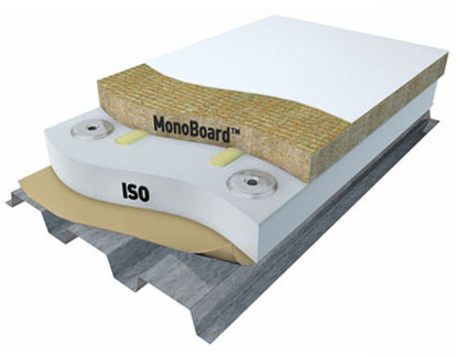 Roxul inc stone wool insulation products for Mineral wool insulation weight