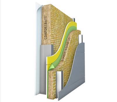 Roxul Inc Stone Wool Insulation Products