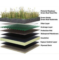 Green Roof Components