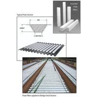 Bridge Deck Flute Fillers image