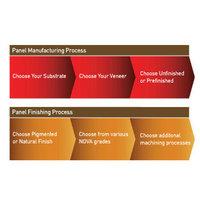 Panel Manufacturing Process image