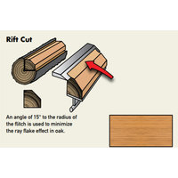 Rift Cut image