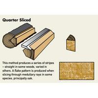 Quarter Sliced image
