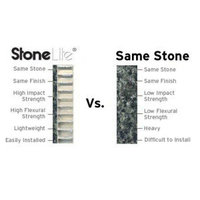 About StoneLite® Panels image