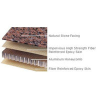 StoneLite® Composite Wall Panels image