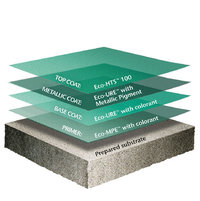Tennant Coatings Inc. image | Metallic HTS