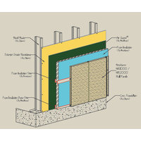 Moisture Barriers image