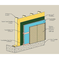 AirGuard™ AG2000 Moisture Barriers image