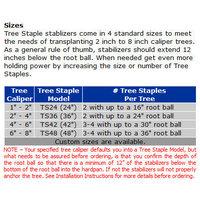 Tree Staple™ Sizes image