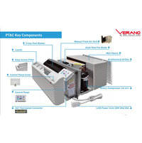 MDL VERANO PTAC Heat Pump image