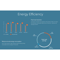 Energy Efficiency image