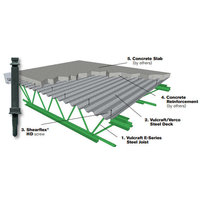 Ecospan Composite Floor System image